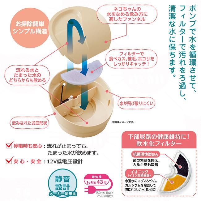 GEX ピュアクリスタル コパン 猫用 ベージュ 自動給水器
